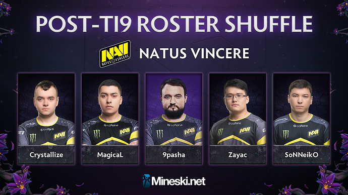 The Post-The International 2019 Roster Shuffle Tracker